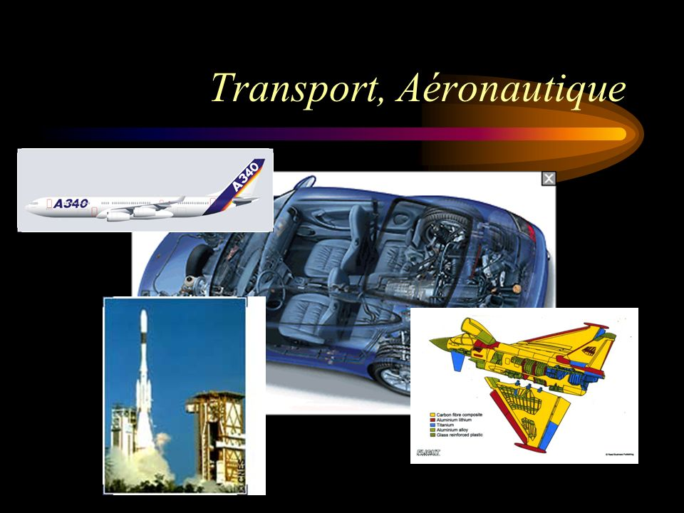 Transport, Aéronautique