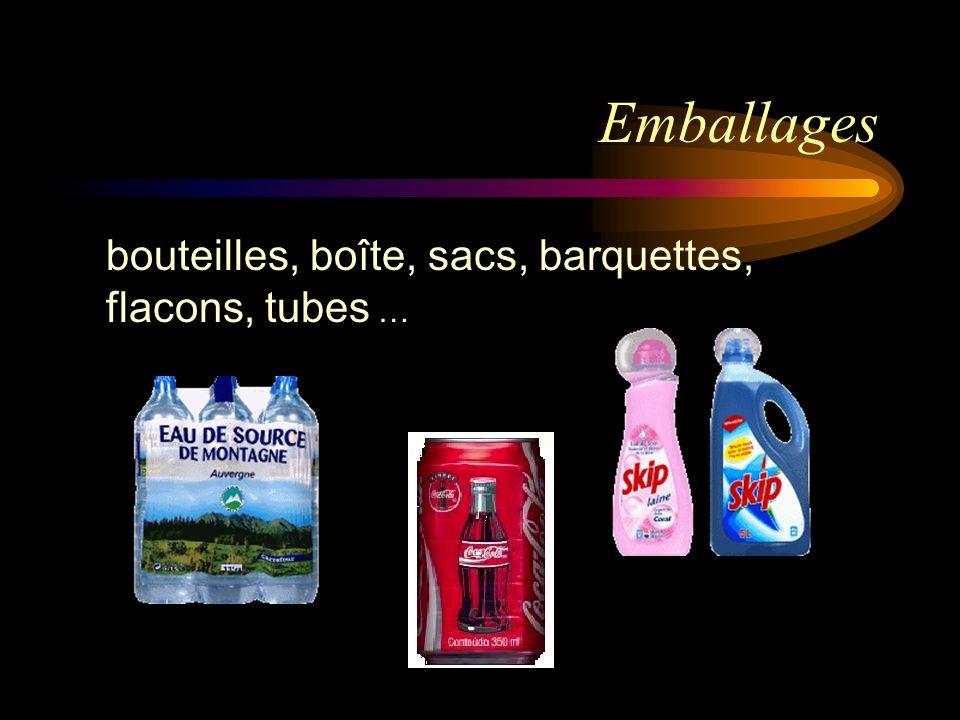 Emballages bouteilles, boîte, sacs, barquettes, flacons, tubes …