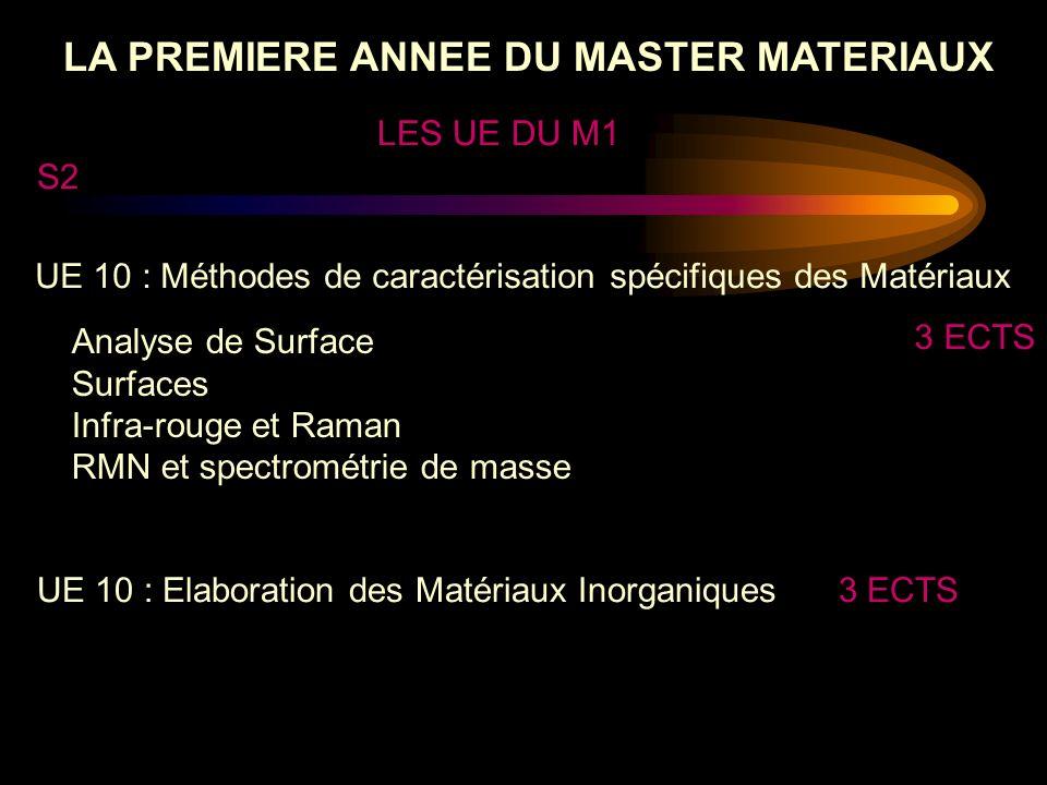 LA PREMIERE ANNEE DU MASTER MATERIAUX