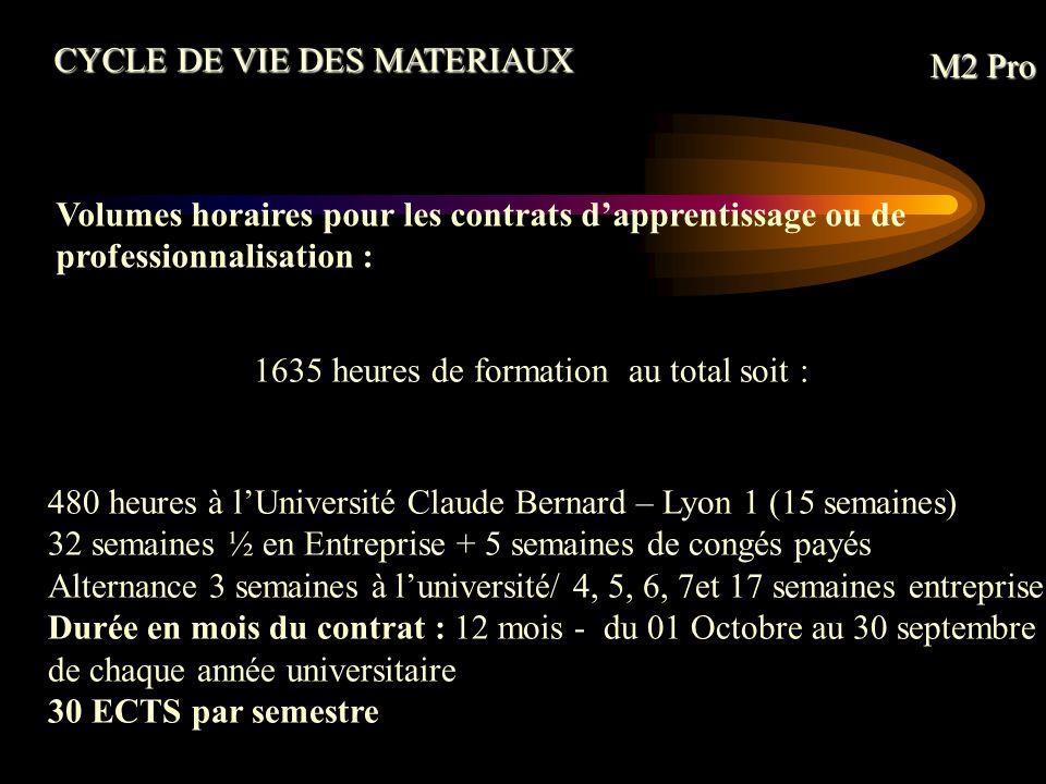 CYCLE DE VIE DES MATERIAUX