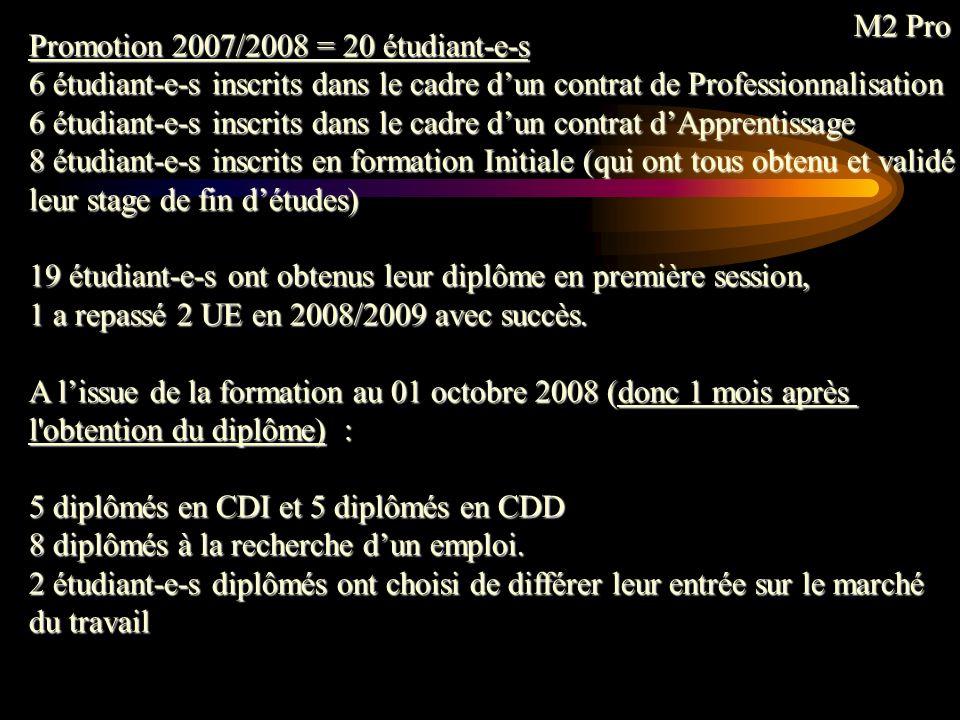 M2 Pro Promotion 2007/2008 = 20 étudiant-e-s. 6 étudiant-e-s inscrits dans le cadre d'un contrat de Professionnalisation.