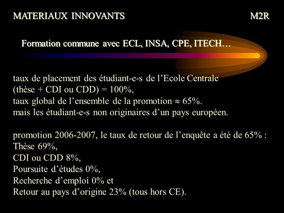 MATERIAUX INNOVANTS M2R. Formation commune avec ECL, INSA, CPE, ITECH… taux de placement des étudiant-e-s de l'Ecole Centrale.