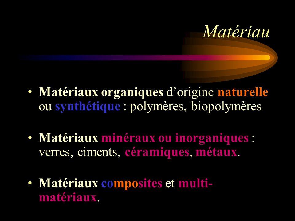 Matériau Matériaux organiques d'origine naturelle ou synthétique : polymères, biopolymères.