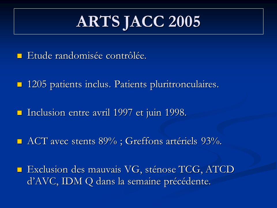 ARTS JACC 2005 Etude randomisée contrôlée.