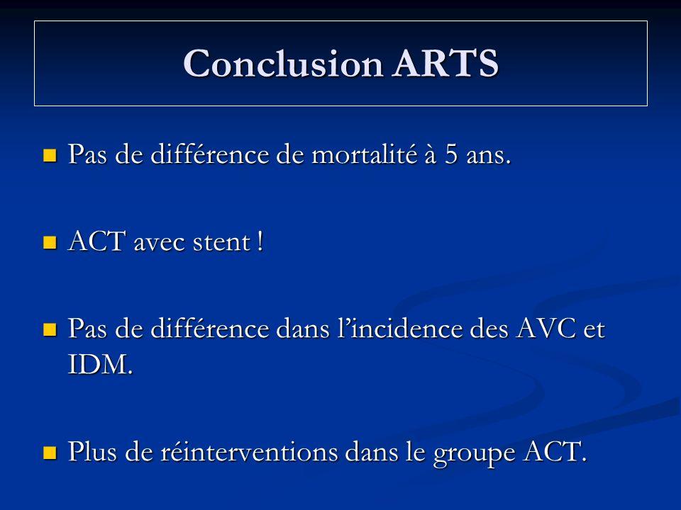 Conclusion ARTS Pas de différence de mortalité à 5 ans.