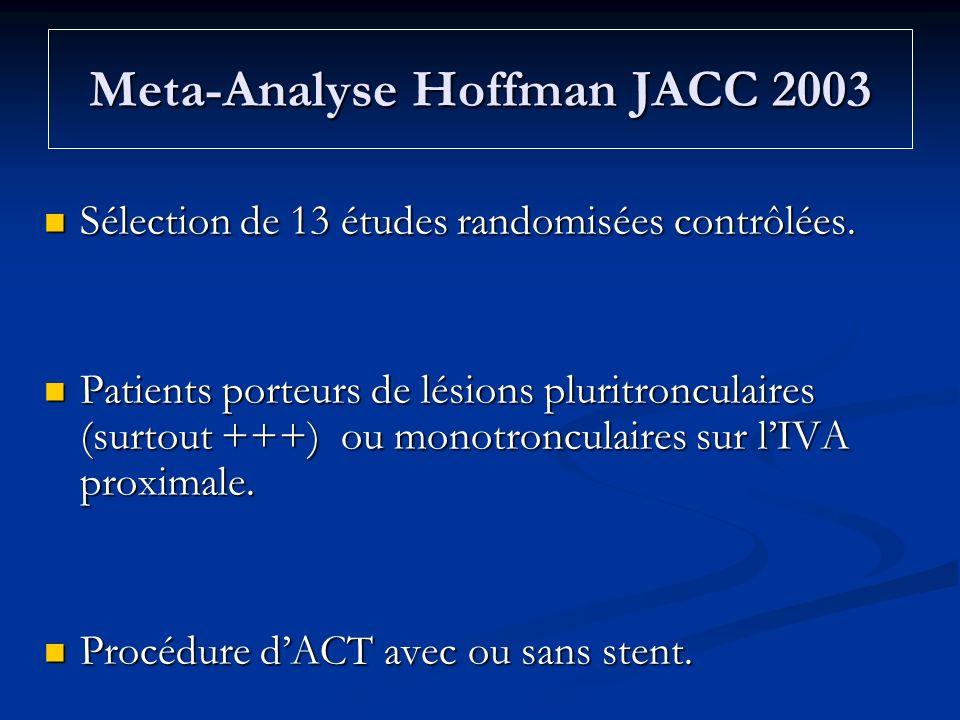 Meta-Analyse Hoffman JACC 2003