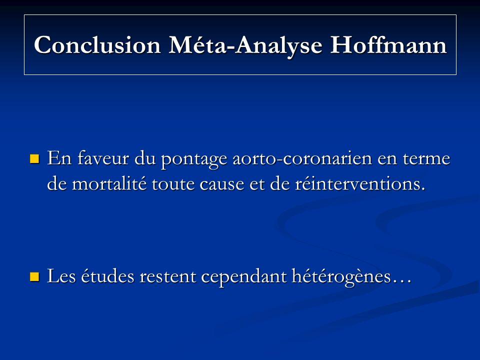 Conclusion Méta-Analyse Hoffmann