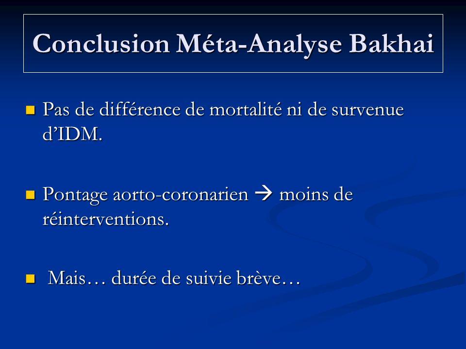Conclusion Méta-Analyse Bakhai