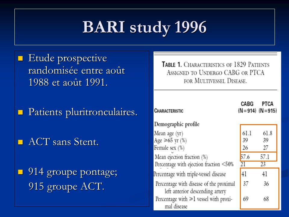 BARI study 1996 Etude prospective randomisée entre août 1988 et août 1991. Patients pluritronculaires.
