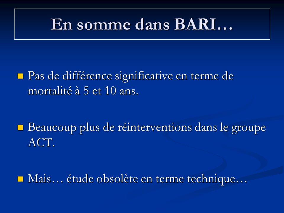 En somme dans BARI… Pas de différence significative en terme de mortalité à 5 et 10 ans. Beaucoup plus de réinterventions dans le groupe ACT.