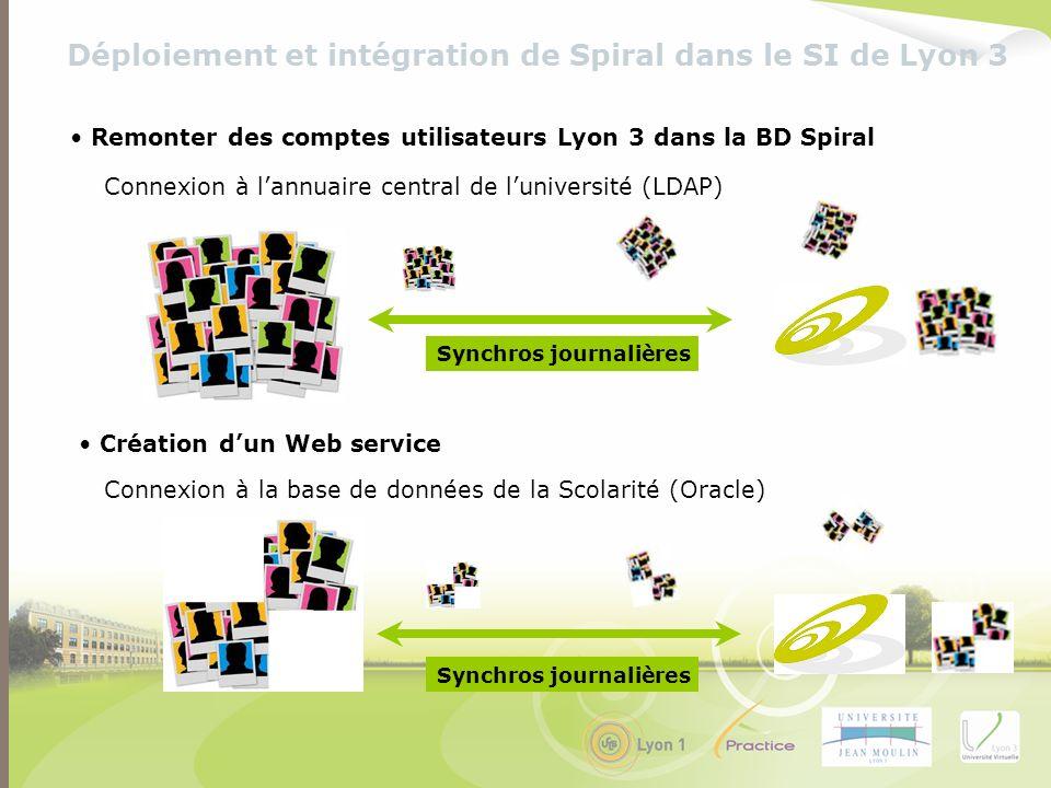 Déploiement et intégration de Spiral dans le SI de Lyon 3