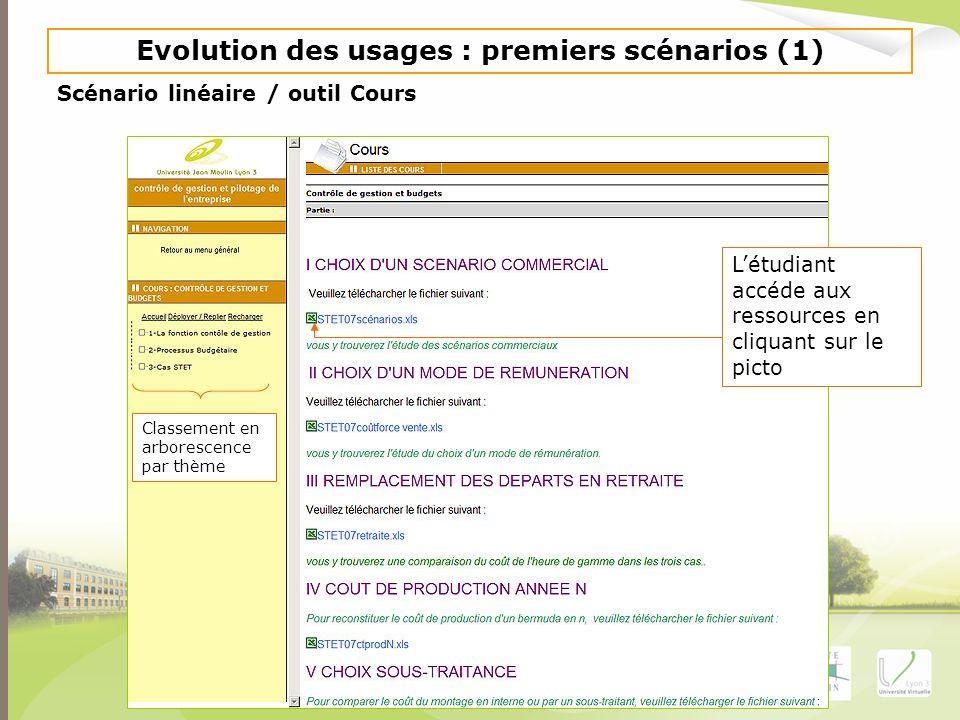 Evolution des usages : premiers scénarios (1)