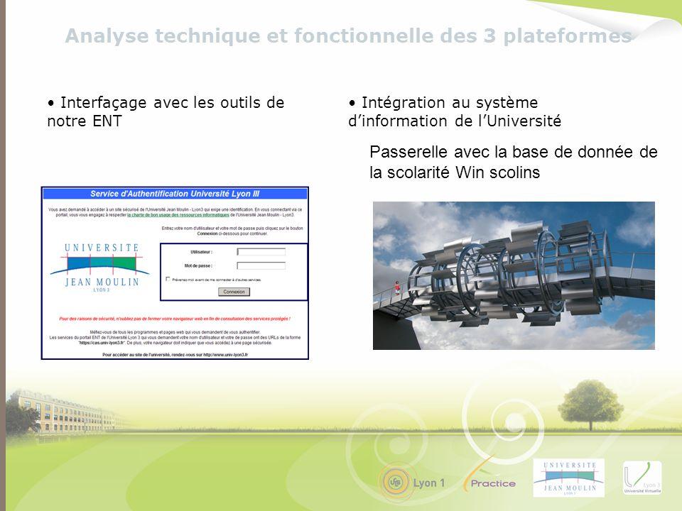 Analyse technique et fonctionnelle des 3 plateformes