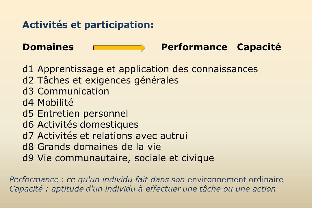 Activités et participation: Domaines Performance Capacité
