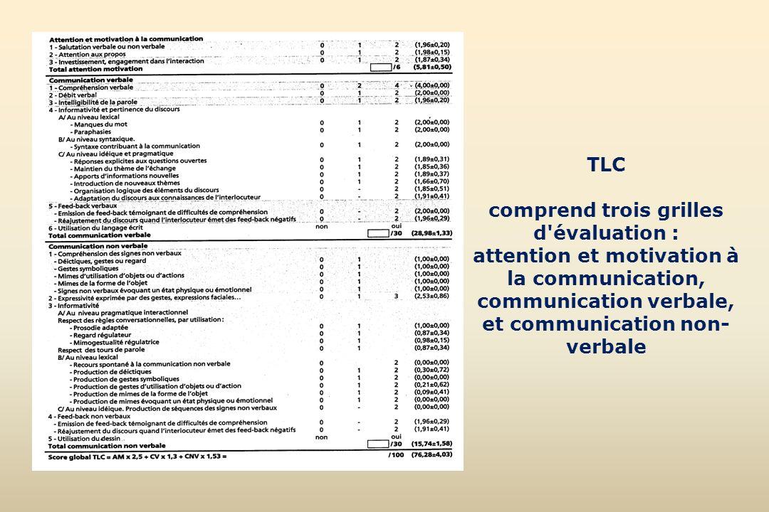 comprend trois grilles d évaluation :