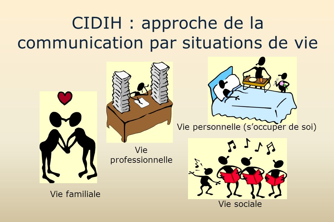 CIDIH : approche de la communication par situations de vie