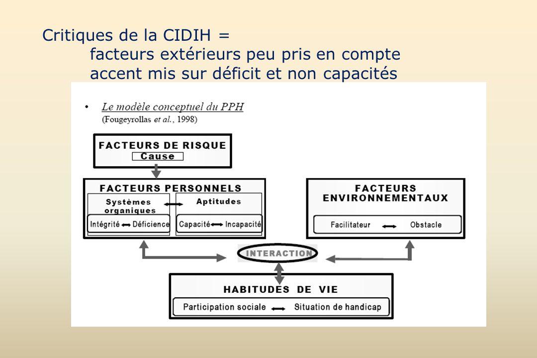 Critiques de la CIDIH = facteurs extérieurs peu pris en compte.