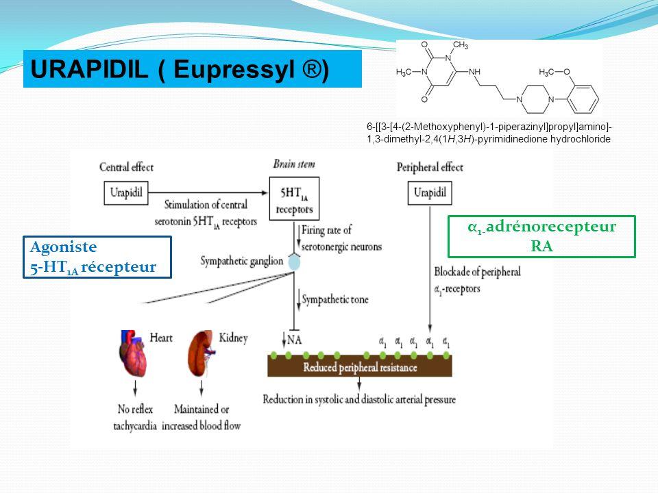 URAPIDIL ( Eupressyl ®)