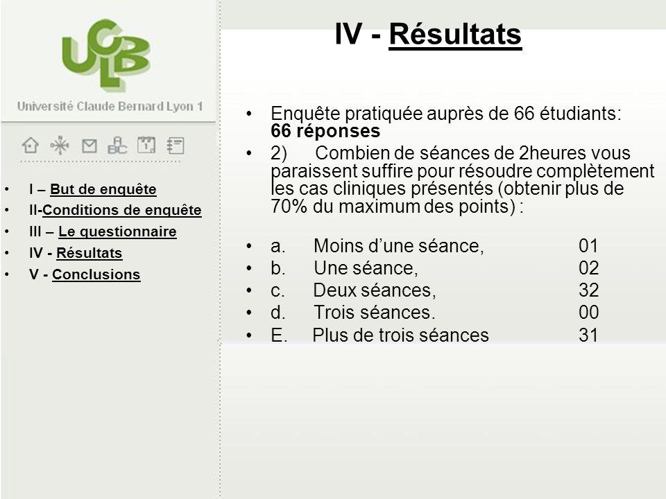 IV - Résultats Enquête pratiquée auprès de 66 étudiants: 66 réponses