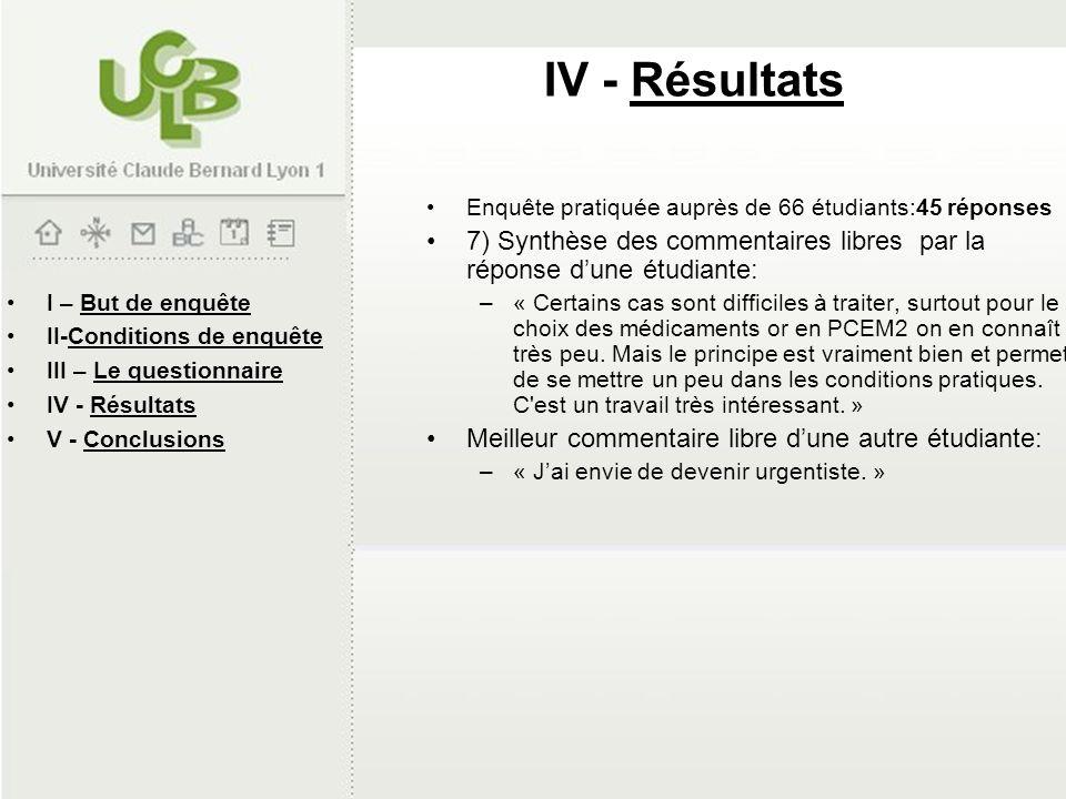 IV - Résultats Enquête pratiquée auprès de 66 étudiants:45 réponses. 7) Synthèse des commentaires libres par la réponse d'une étudiante: