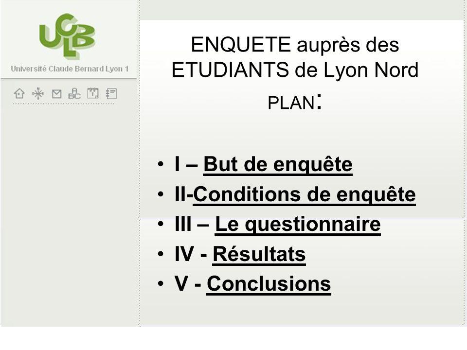 ENQUETE auprès des ETUDIANTS de Lyon Nord PLAN: