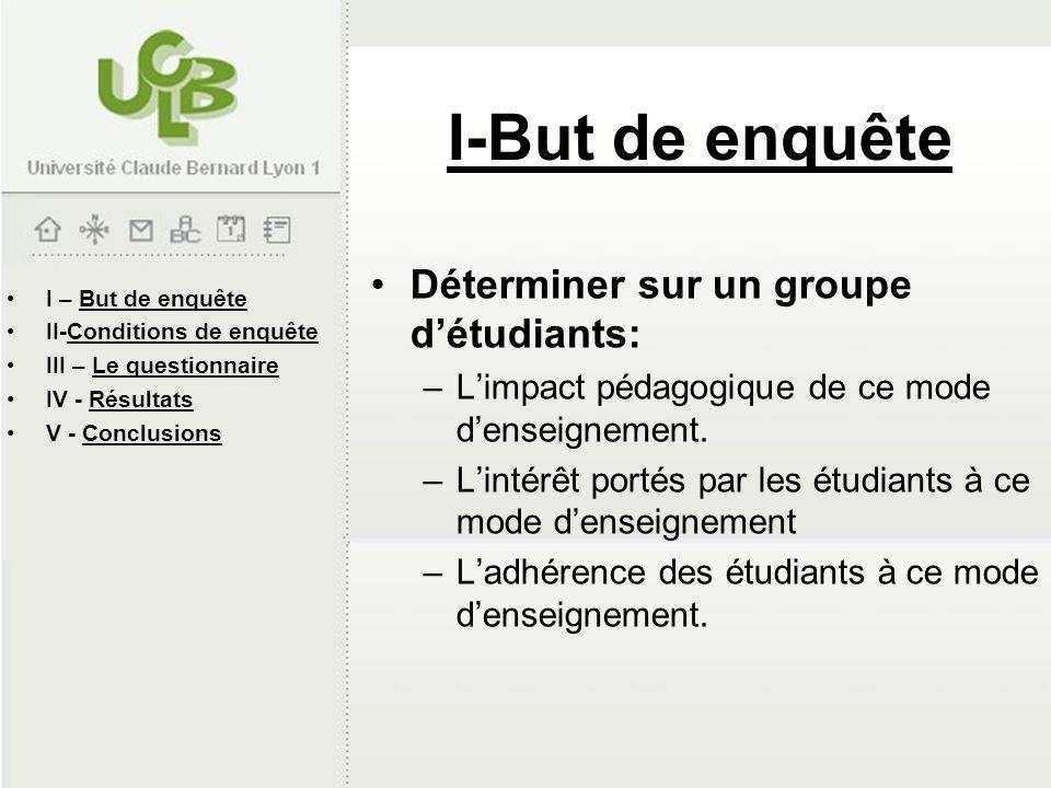 I-But de enquête Déterminer sur un groupe d'étudiants: