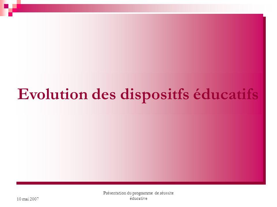 Présentation du programme de réussite éducative