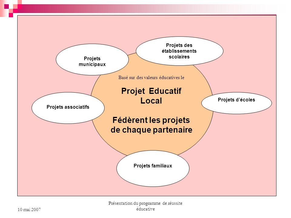 Projet Educatif Local Fédèrent les projets de chaque partenaire