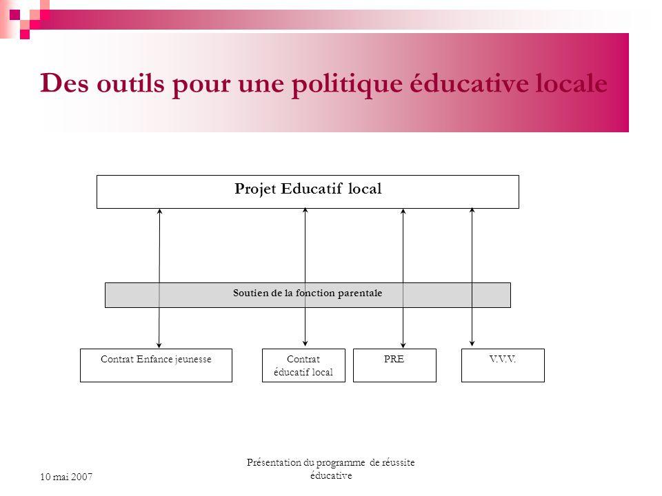 Des outils pour une politique éducative locale