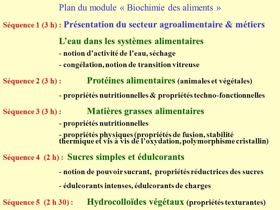 Plan du module « Biochimie des aliments »