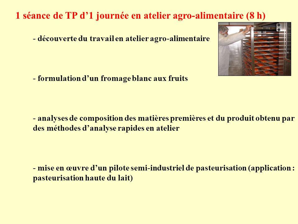 1 séance de TP d'1 journée en atelier agro-alimentaire (8 h)