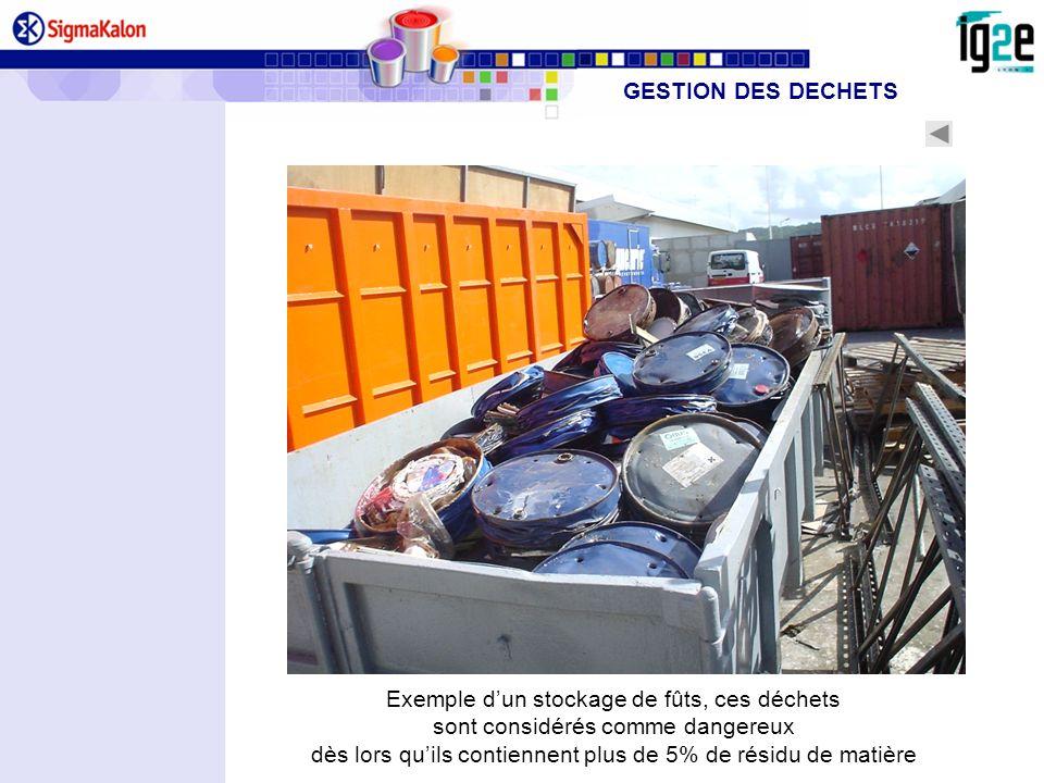 Exemple d'un stockage de fûts, ces déchets