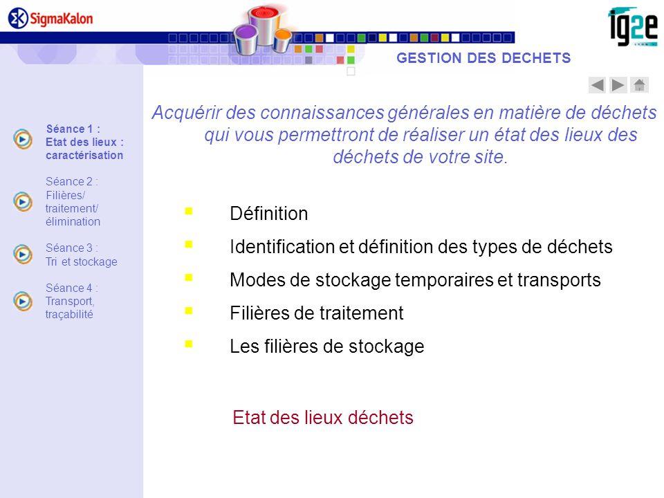Identification et définition des types de déchets