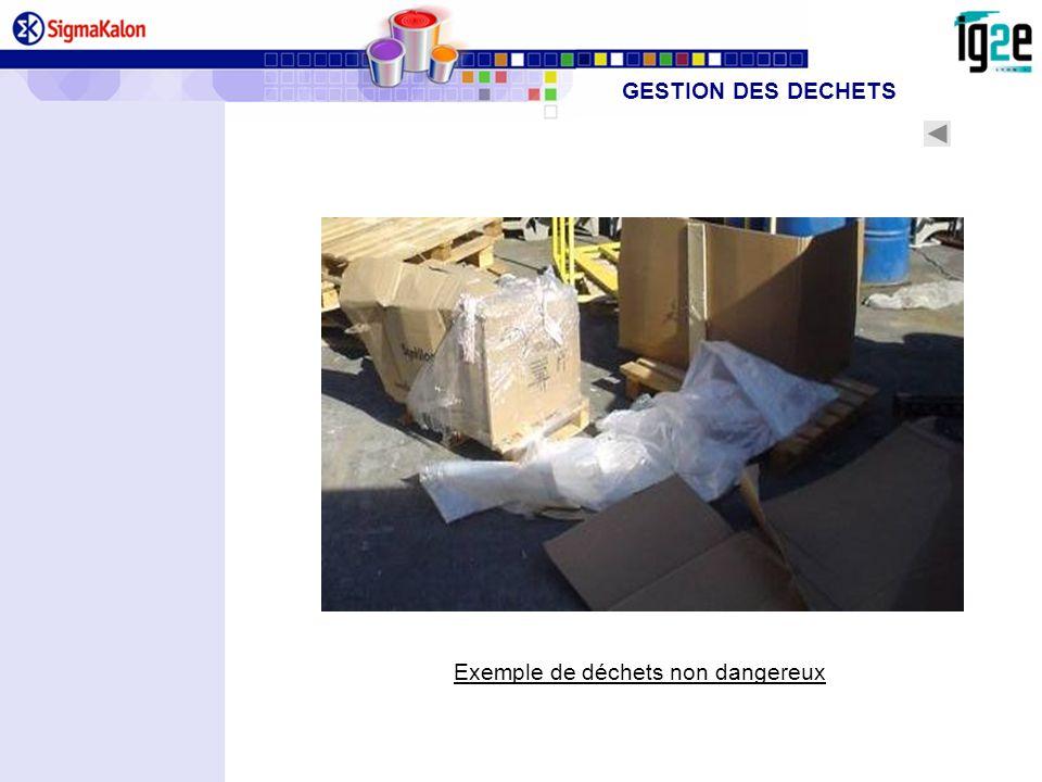 GESTION DES DECHETS Exemple de déchets non dangereux