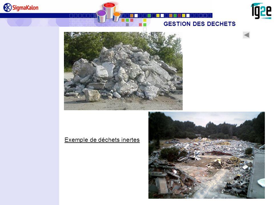 GESTION DES DECHETS Exemple de déchets inertes