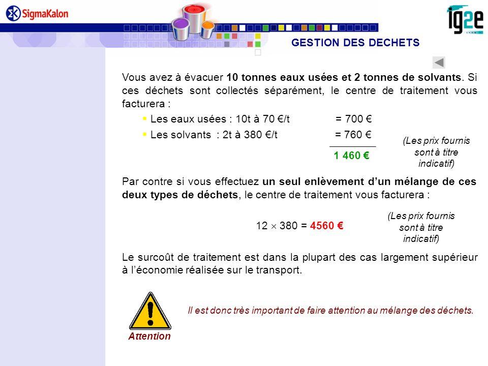 Les eaux usées : 10t à 70 €/t = 700 €
