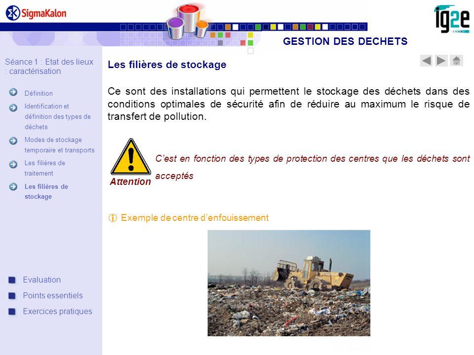 GESTION DES DECHETS Séance 1 : Etat des lieux : caractérisation. Définition. Identification et définition des types de déchets.
