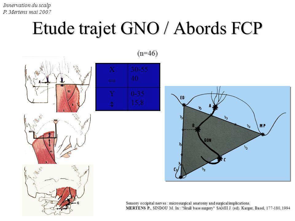 Etude trajet GNO / Abords FCP (n=46)