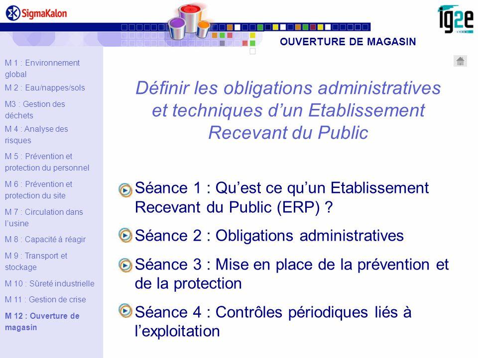 OUVERTURE DE MAGASINM 1 : Environnement global. M 2 : Eau/nappes/sols. M3 : Gestion des déchets. M 4 : Analyse des risques.