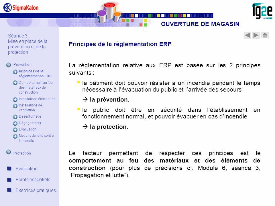 Principes de la réglementation ERP