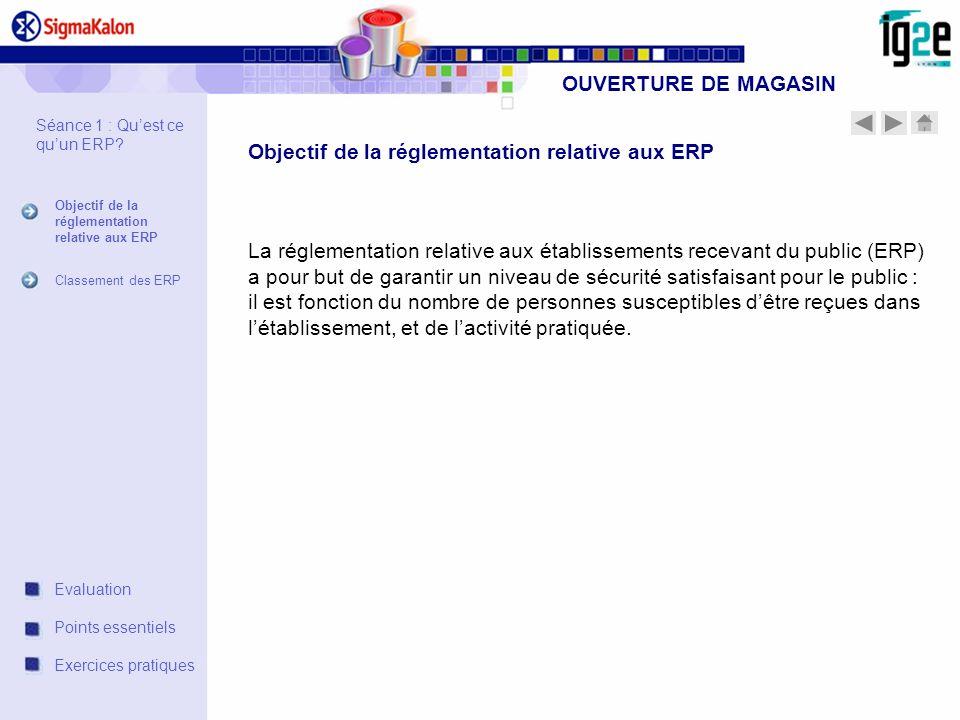 Objectif de la réglementation relative aux ERP