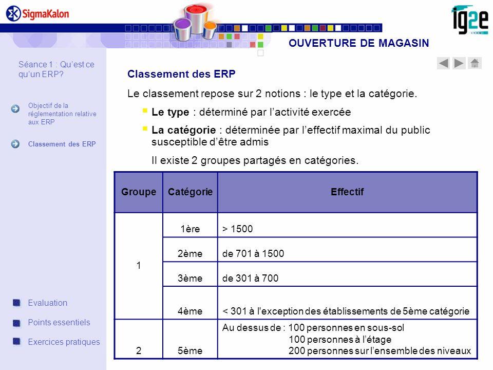 OUVERTURE DE MAGASIN Classement des ERP