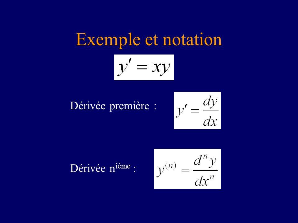 Exemple et notation Dérivée première : Dérivée nième :