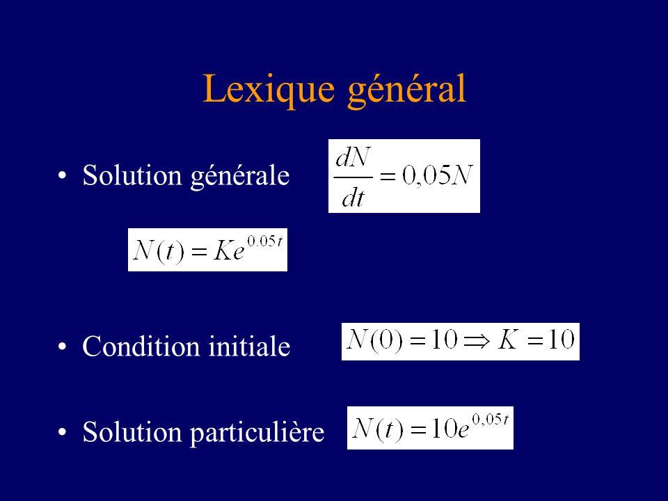 Lexique général Solution générale Condition initiale