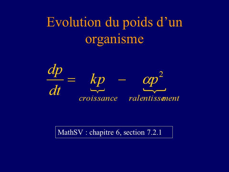 Evolution du poids d'un organisme