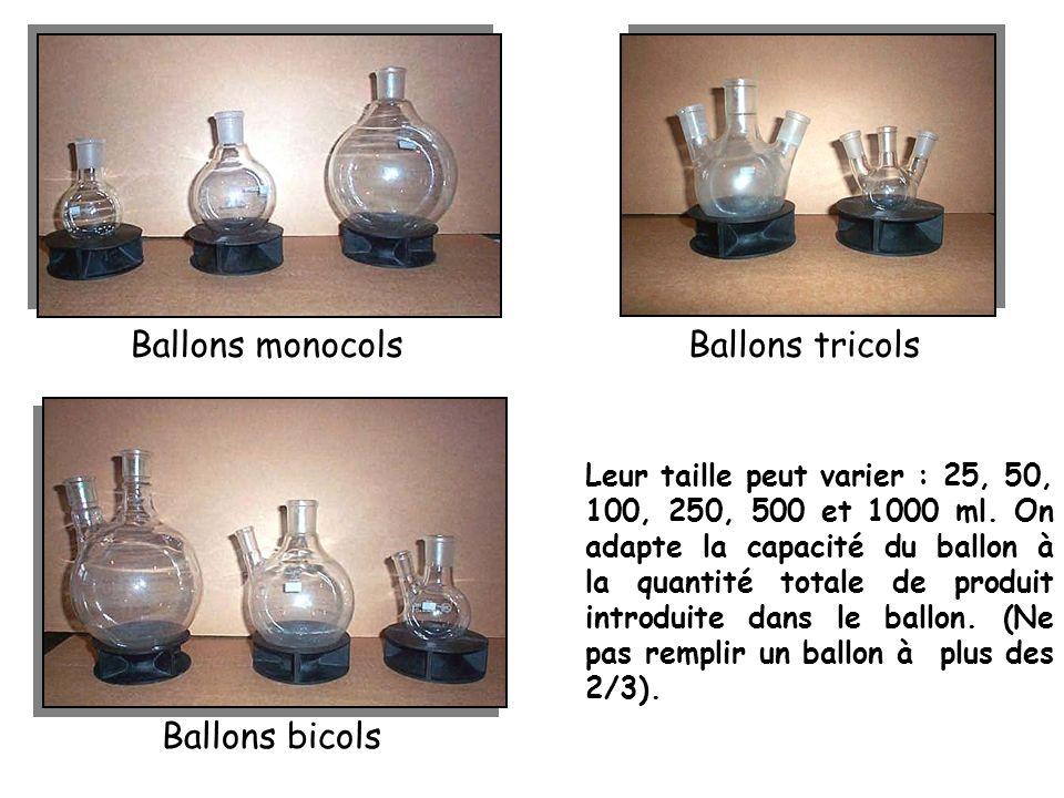Ballons monocols Ballons tricols Ballons bicols