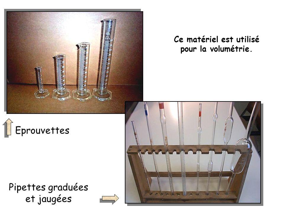 Ce matériel est utilisé pour la volumétrie.