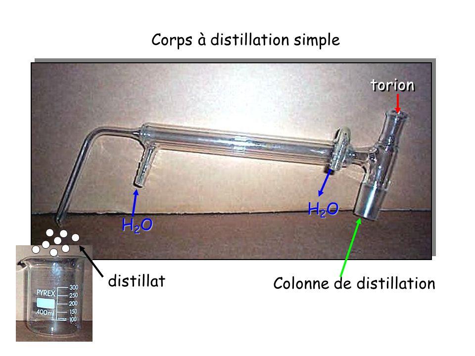 Corps à distillation simple