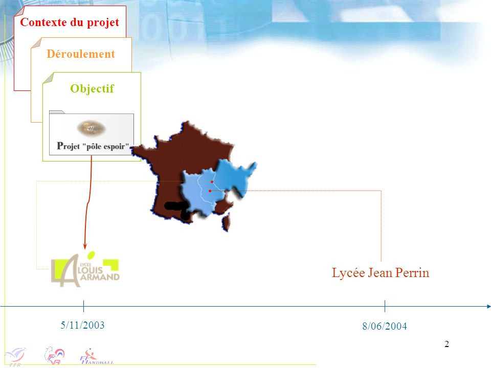 Lycée Jean Perrin Contexte du projet Déroulement Objectif 5/11/2003