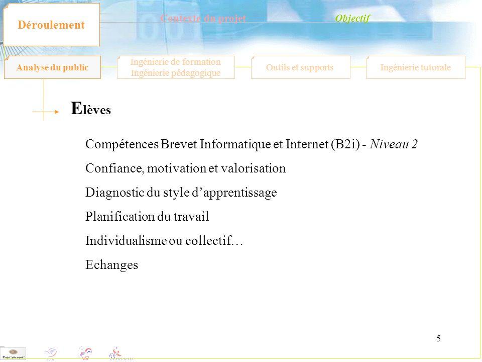 Elèves Compétences Brevet Informatique et Internet (B2i) - Niveau 2